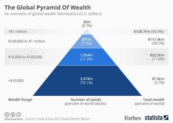 20171115_Pyramid