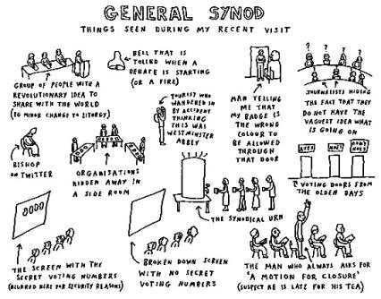 general synod dave walker