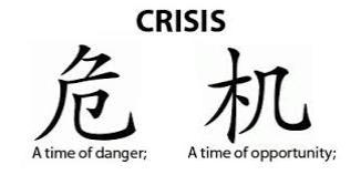 Crisis danger opportunity