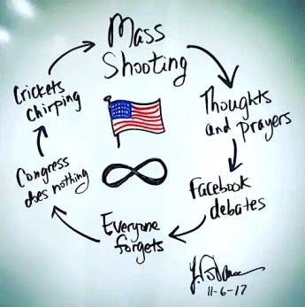 gun violence cycle USA