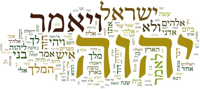 Hebrew word cloud God's name